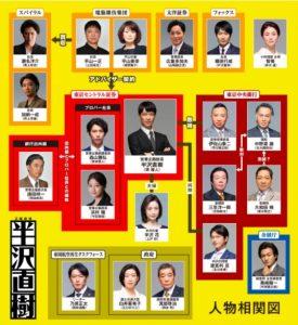 hanzawa 2 275x300 - 半沢直樹2(続編)原作のネタバレ・あらすじ!出向先でも政府相手でも倍返し!