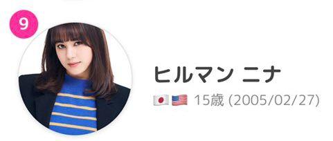 n9 - 【写真】虹プロジェクト合格者メンバーのプロフィール|人気順年齢身長や合格理由を紹介