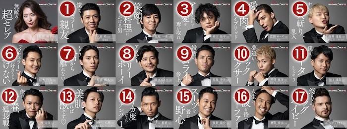 bachelorette 1 - 【バチェロレッテ】17人の男性メンバーの事前人気ランキング!断トツ人気は誰?