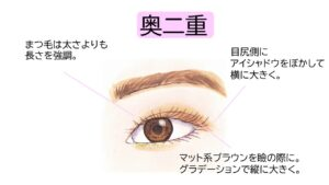 dekameokubutae 300x169 - 森七菜の目は一重?奥二重?画像で検証|すっぴん写真やメイク術も紹介