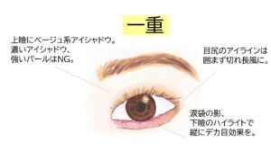 eyemakehitoe 300x169 - 森七菜の目は一重?奥二重?画像で検証|すっぴん写真やメイク術も紹介